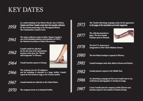 流行服饰网站规划。图片1